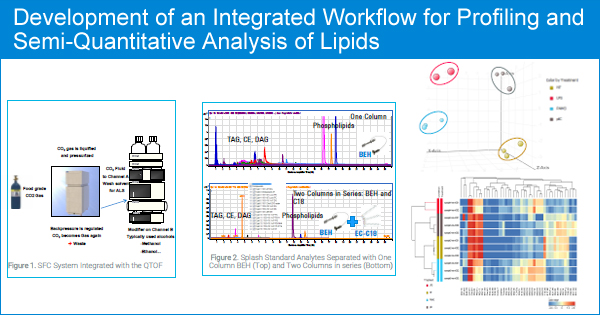 Learn Profiling and Semi-Quantitative Analysis of Lipids using SimLipid Software