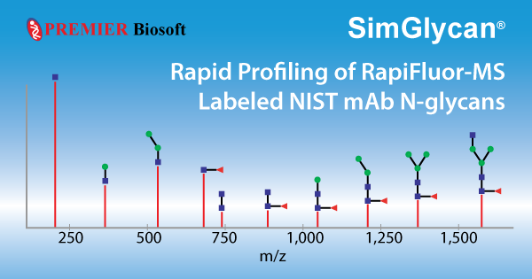 RapiFluor-MS Labeled NIST mAb N-glycans Profiling